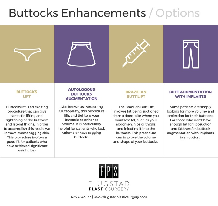 Buttocks Enhancement Options
