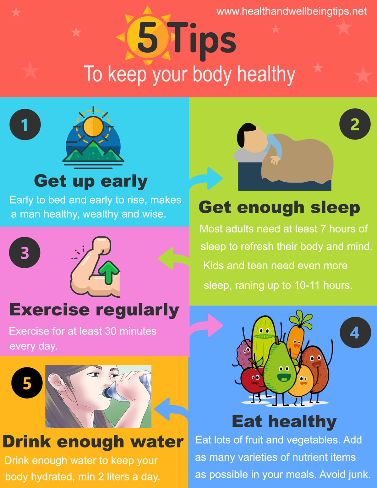 how to keep your body healthy This body shape can raise women's heart attack risk experts & community there's an easy recipe if your goal is to keep away problems like heart disease and strokes your guide to staying healthy.